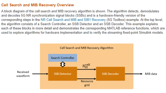 Get an overview of the Wireless HDL Toolbox 5G NR signal synchronization block (SSB) detection and decoding FPGA implementation.