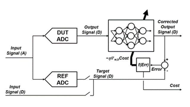 运用静态代码分析高级技巧增强应对网络攻击的能力