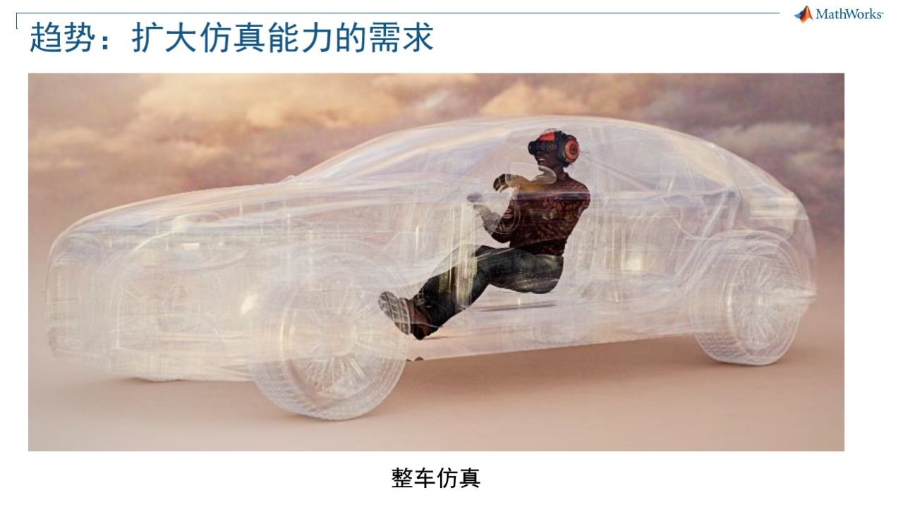 2020 MathWorks中国汽车年会