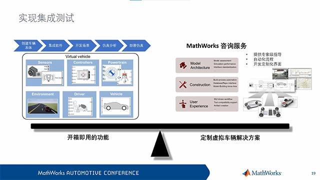 这个演讲根据多年来基于模型开发流程的评估结果,进行总体趋势以及相关性分析,发现流程、工具等方面的因果关系,同时给出一些改进意见及经验分享。