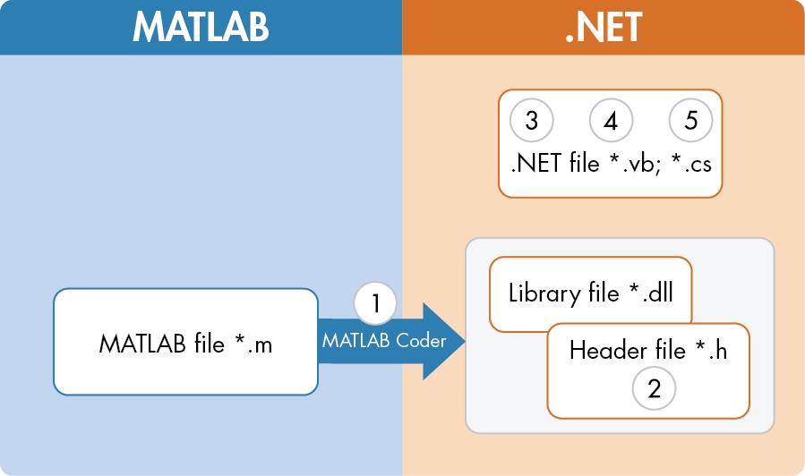 MATLAB_Coder_Image1_w.jpg