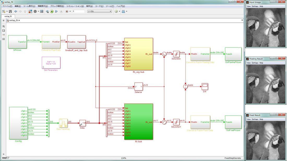 用于早期验证的图像处理算法的可执行规格模型,具有输入图像(左上角)、浮点结果(右上角)和定点结果(右下角)。