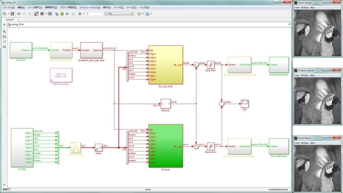瑞萨半导体采用基于模型的设计来设计并实现ASIC 图像处理 IP 核