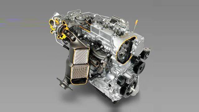 丰田使用高精度发动机模型和SIL+M前置开发发动机控制系统