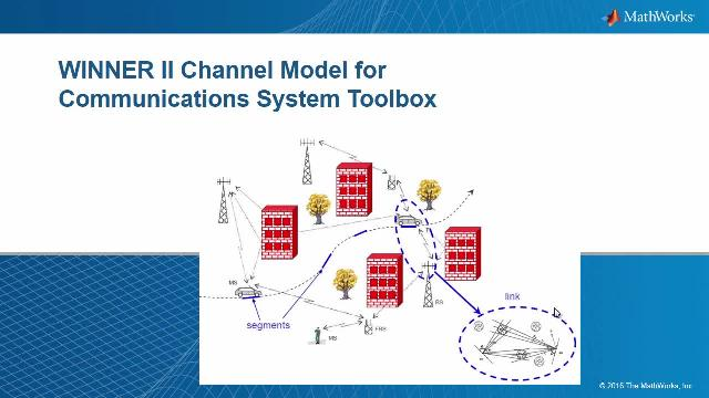 Using WINNER II channel models for Communications System Toolbox™, you can model and simulate spatially-defined channels for multi-user MIMO wireless systems. You can specify an arbitrary number of base stations (BS) and mobile stations (MS) together with their geometry and location information.