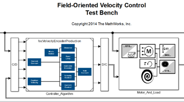 Speed Up Motor Control Design with Simulink