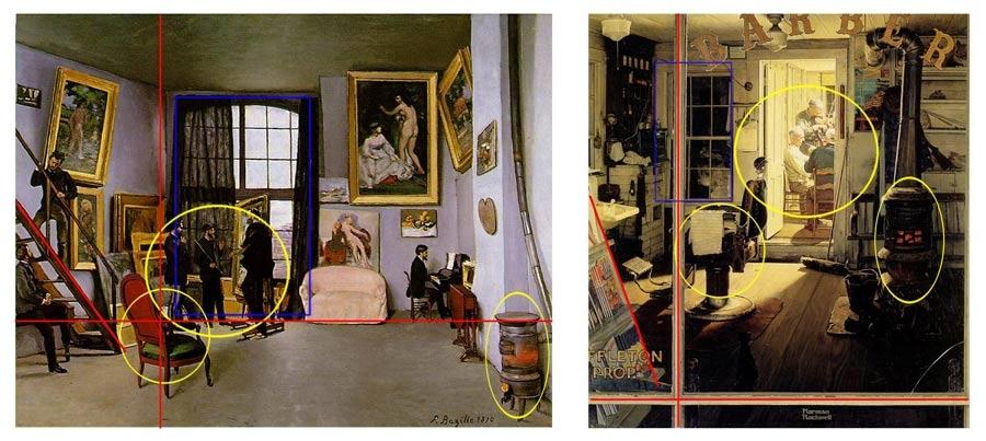图2(左):弗雷德里克·巴齐耶的《巴齐耶的画室》。右:诺曼·洛克威尔的《沙弗莱顿的理发店》。黄色圆圈表示相似的物体,红线表示类似的构图,蓝色方块表示相似的结构元素。