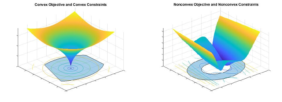 convex and nonconvex optimization problems