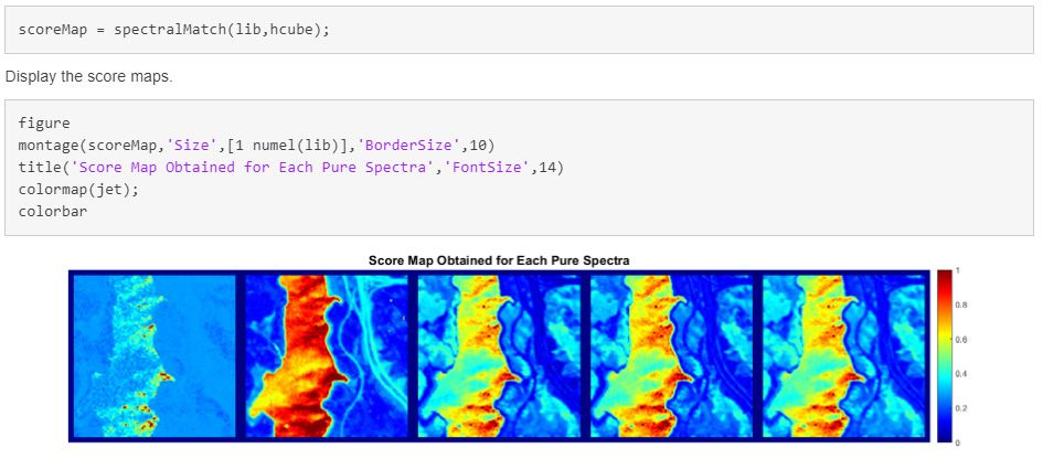 MATLAB used for plotting and visualizing the spectral match score maps.