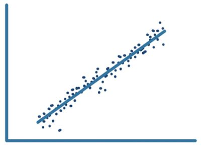 new-machine-learning-models-disc-page-linear-regression