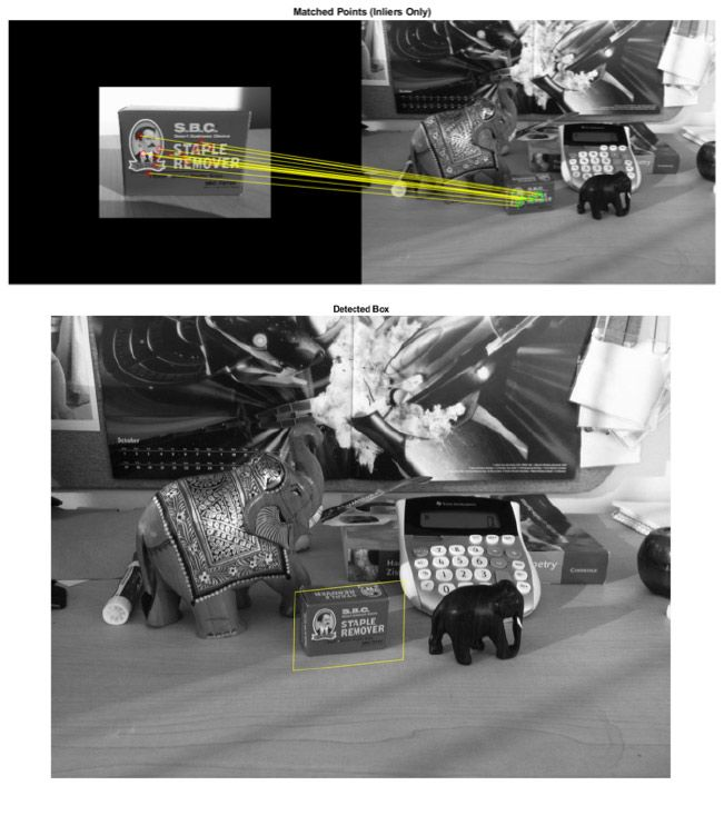 Object detection in a cluttered scene using point feature matching.
