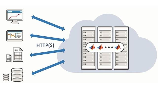 简要了解如何使用 MATLAB 开发数据分析应用程序。