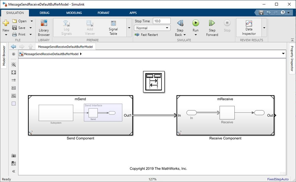 对软件组件之间基于消息的通信建模。