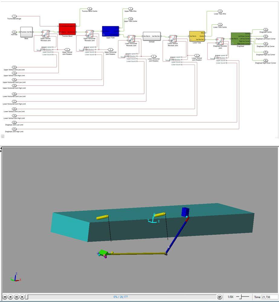 Figure 3. Top: Simscape model of the suction tube. Bottom: Mechanics Explorer view.