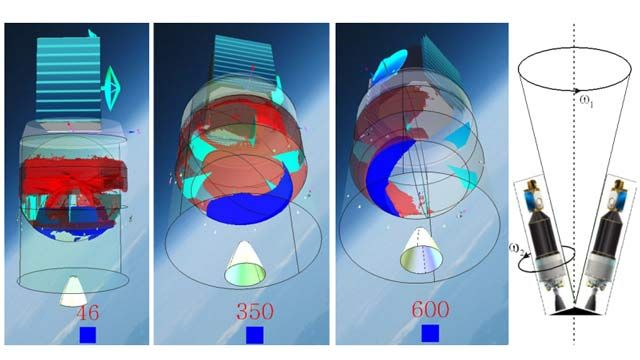 Propellant motion in spinning upper stages at 46, 350, and 600 seconds. Distribution after 350 seconds becomes uneven.