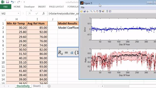 Solar Analysis coefficient formula and graphical outputfrom an Excel add-in created and sharedusing MATLAB Compiler.