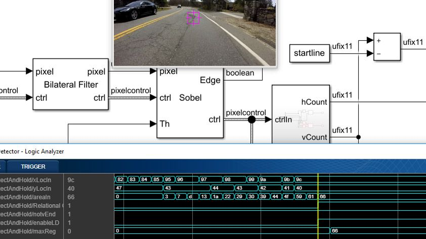 Implement efficient high-speed video and image processing hardware.