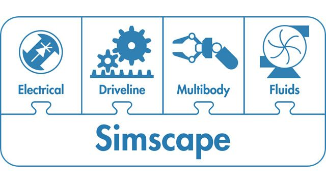 Simscape Product Family with platform and add-on products.