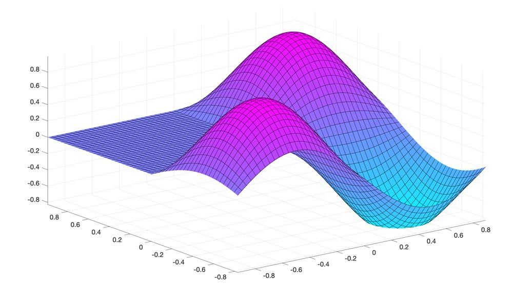A 3D plot of  eigenfunctions of the Laplace operator.