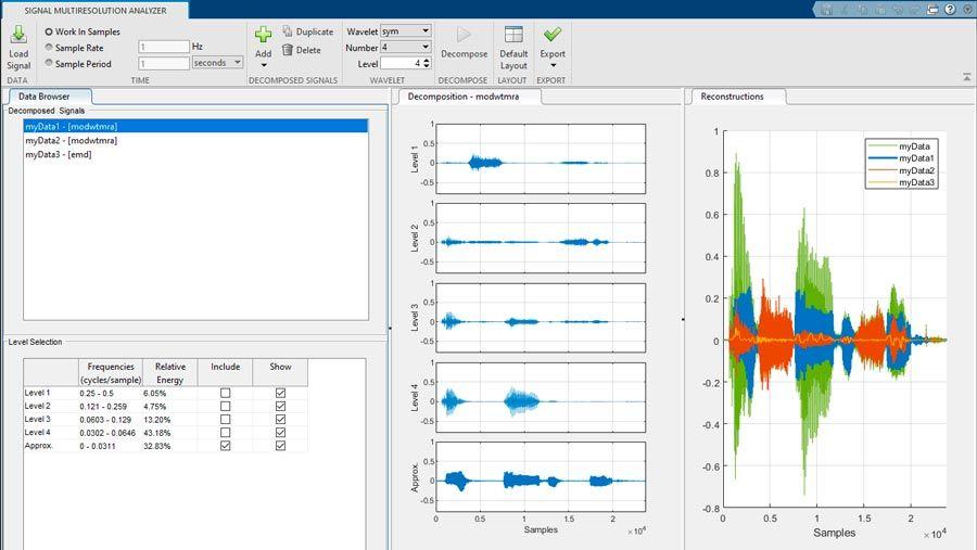 Signal Multiresolution Analyser app depicting user interface.