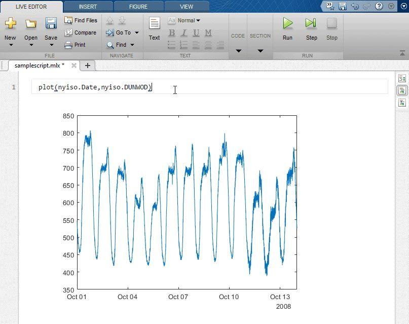 Analyzing test data
