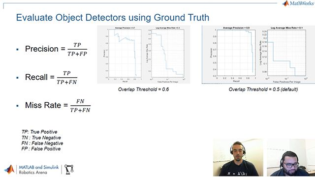 Use labeled ground truth data to train and evaluate object detectors.