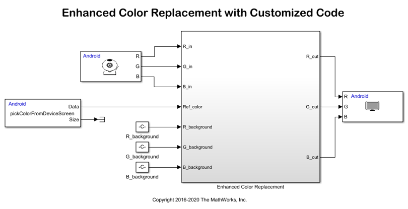 Enhanced Color Replacement with Customized Code - MATLAB