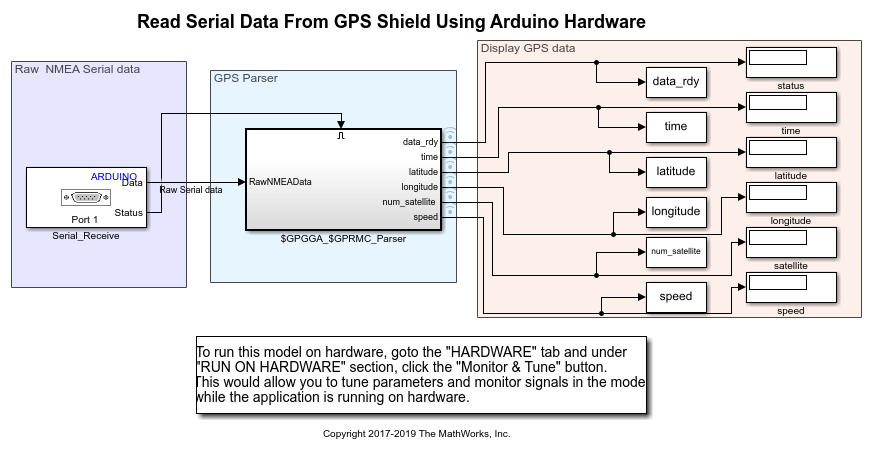 Read Serial Data from a GPS Shield Using Arduino Hardware