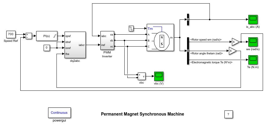 Permanent Magnet Synchronous Machine - Matlab  U0026 Simulink