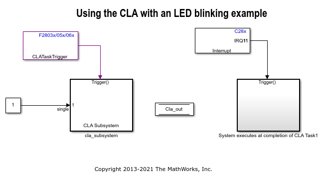 Using the Control Law Accelerator (CLA) - MATLAB & Simulink Example