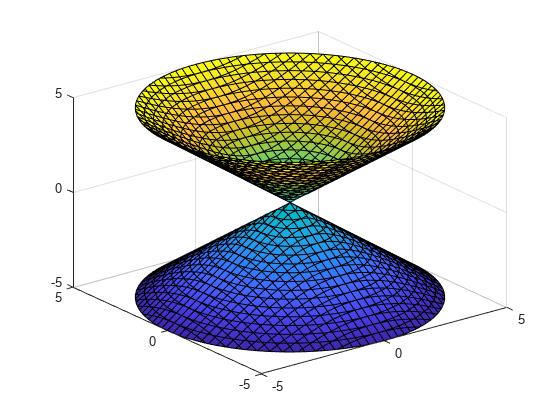 下载三维隐函数-MATLABfimplicit3-MathWo室内设计绘制ppt展示图片