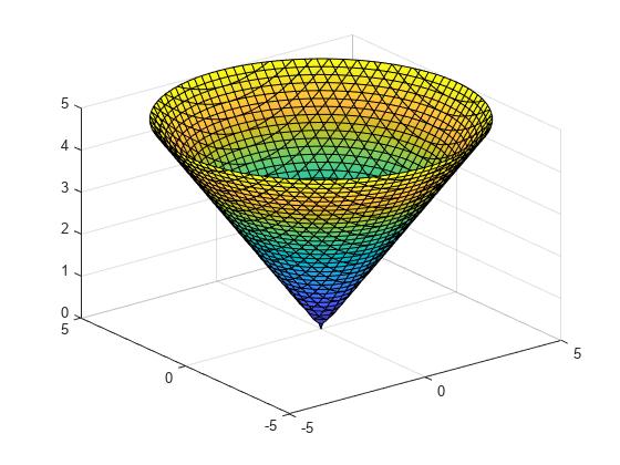 放假三维隐函数-MATLABfimplicit3-MathWo扬州室内设计国庆绘制几天图片