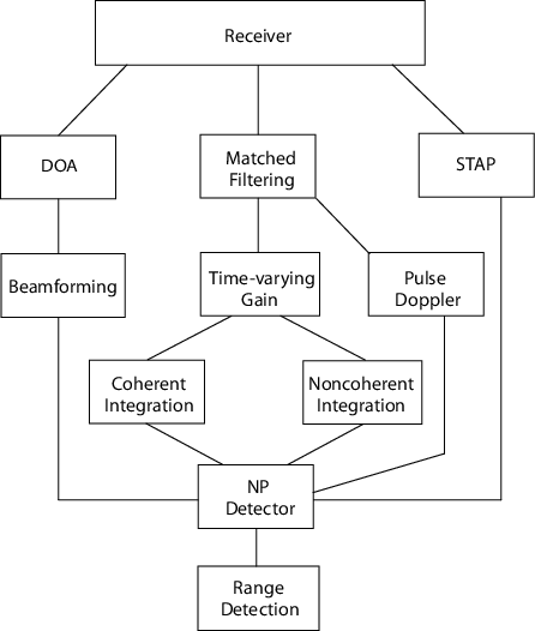 System Overviews - MATLAB & Simulink - MathWorks 中国