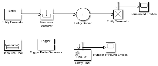 Find and Extract Entities in SimEvents Models - MATLAB & Simulink