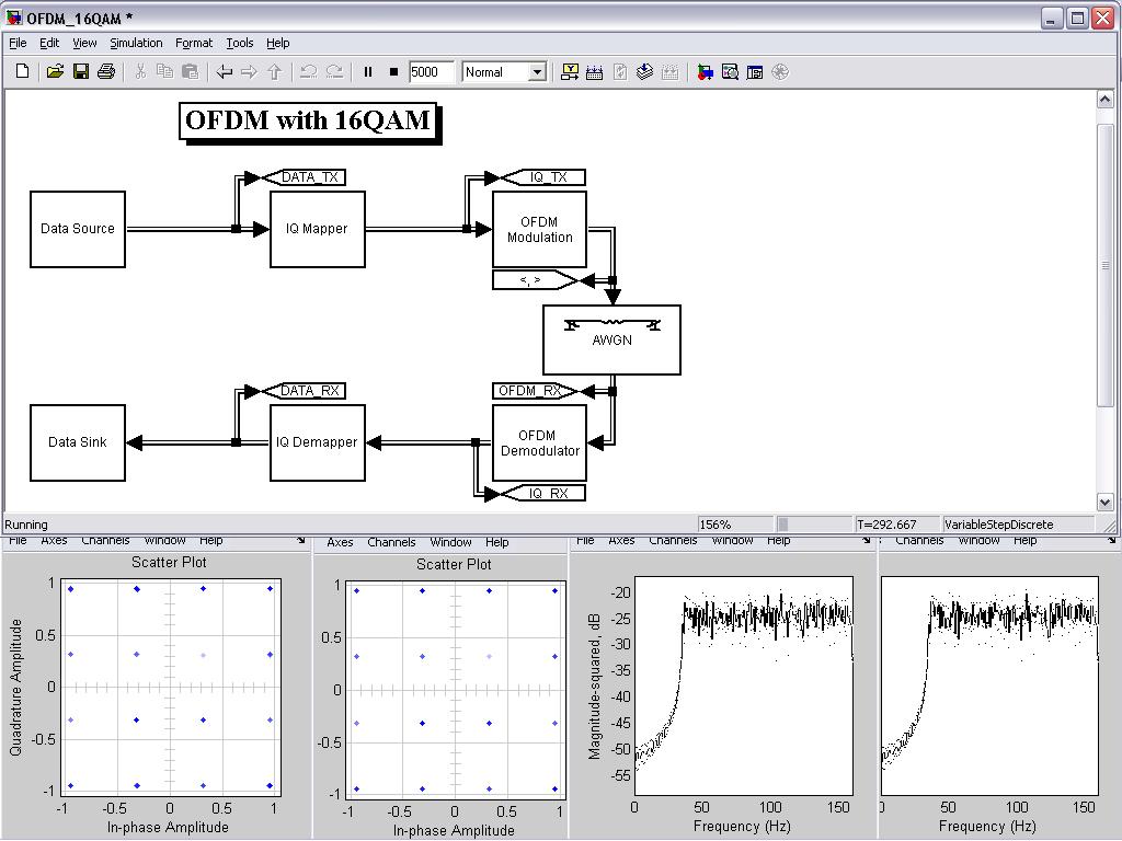 Ofdm simulink model download