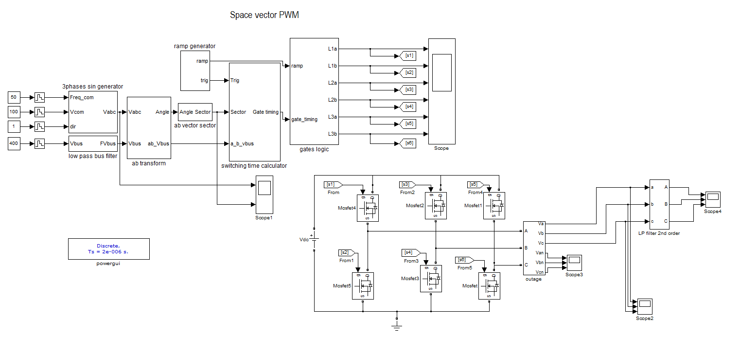 Space vector pwm for three phase inverter - matlab default file.