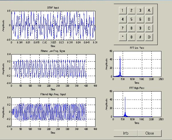 DTMF decoder - File Exchange -...