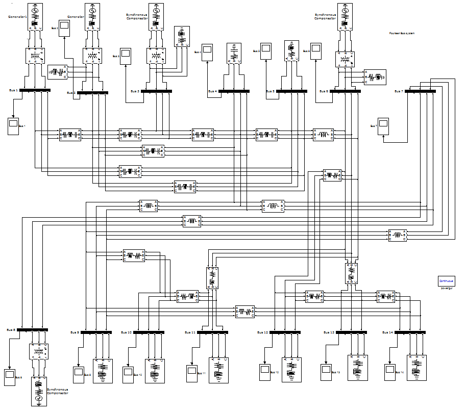ieee 14 bus system - file exchange