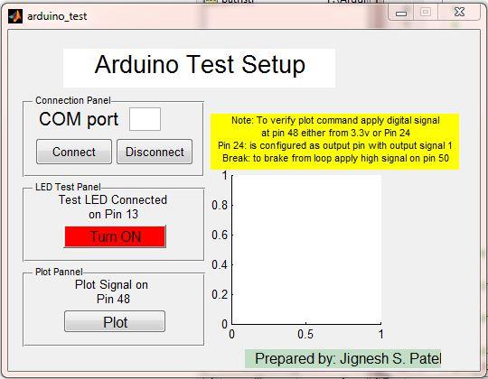 Arduino Gui - Premium Android