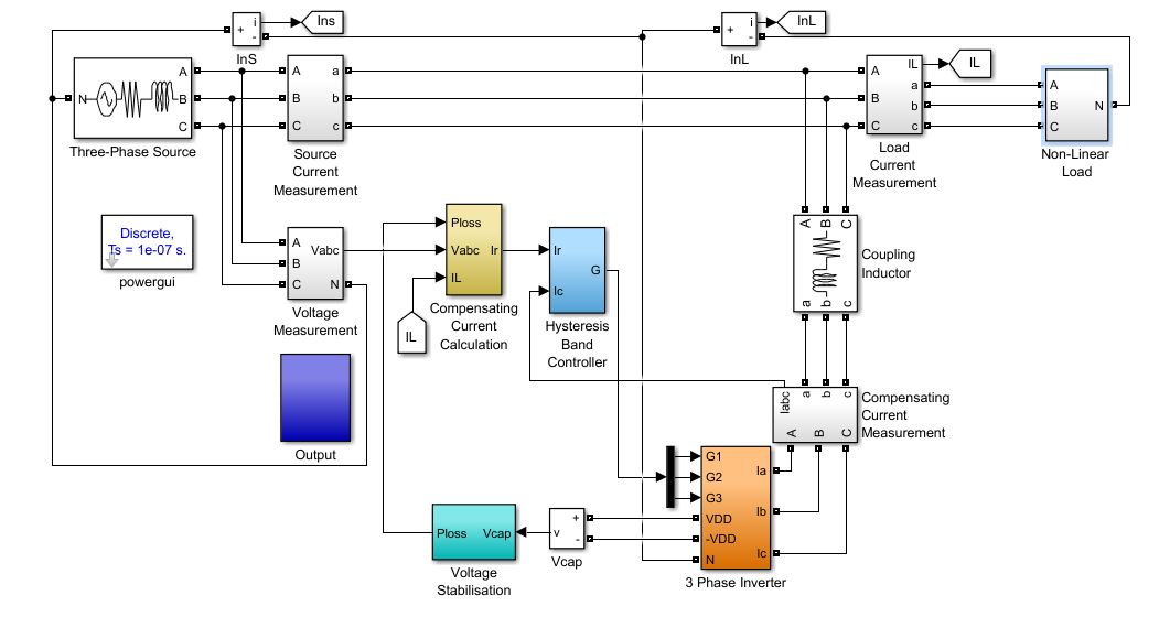 Three Phase Shunt Active Power Filter Using Pq Theory File Exchange Matlab Central