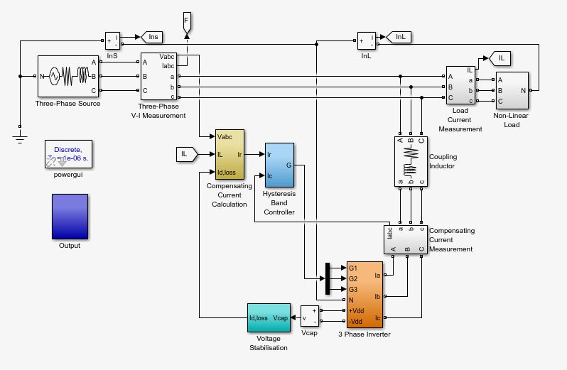 Three Phase Shunt Active Power Filter Using Dq0 Transformation File Exchange Matlab Central