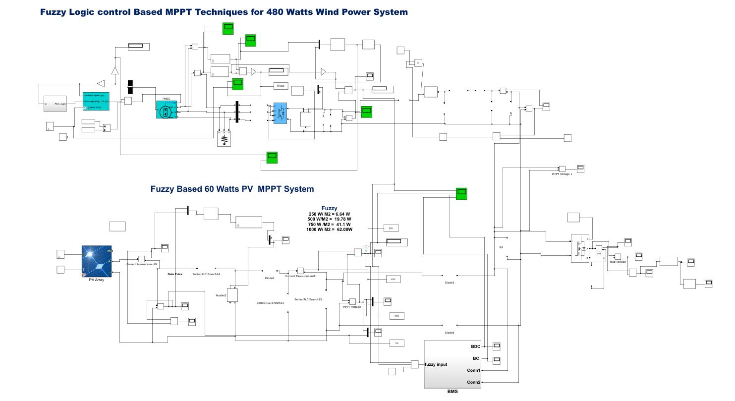 Bms Logic Diagram Wire Diagrams Control Fuzzy Controller Based Mppt Of Hybrid Pv And Wind Microgrid