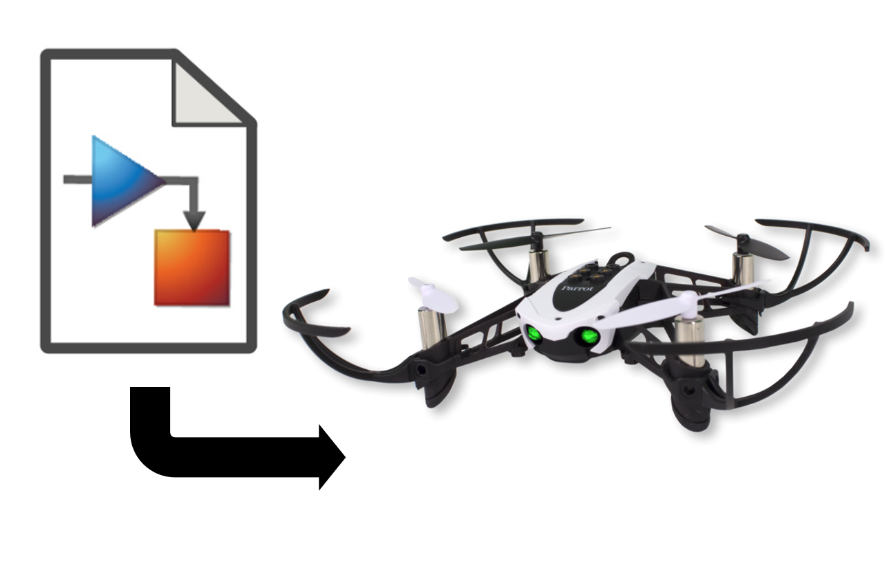 Simulink Support Package for Parrot Minidrones - File Exchange