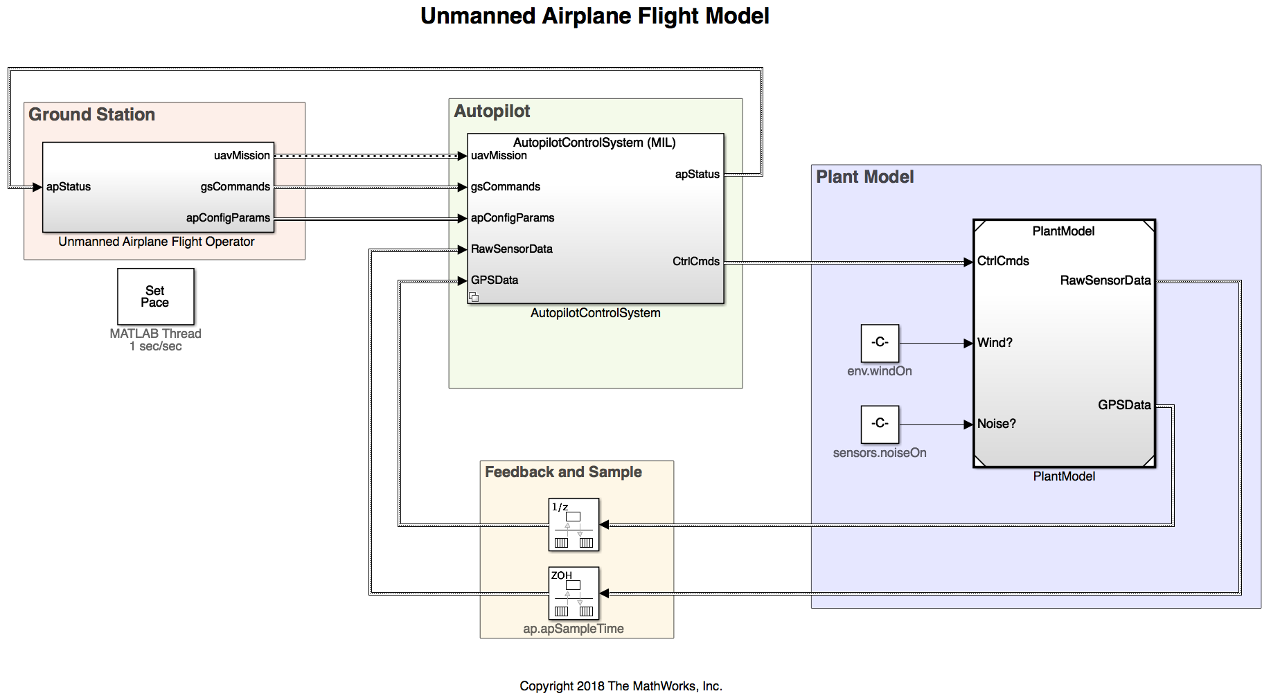 Simulink Drone Reference Application - File Exchange