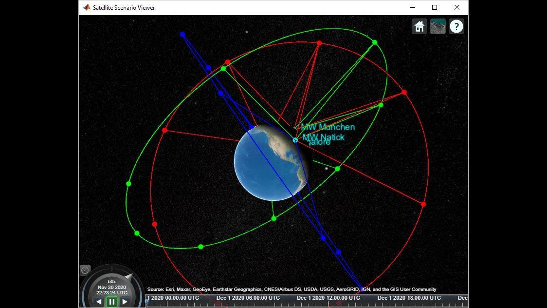 卫星场景的三维视图。