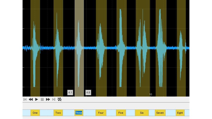 Audio Labeler 应用中的感兴趣区域标签。