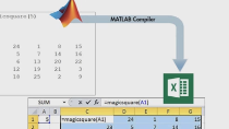与可能不需要使用 MATLAB 的 Microsoft ® Excel ® 分享您的 MATLAB ® 算法和可视化效果。 通过 MATLAB Compiler™ 很方便实现这种免特许费的分享。