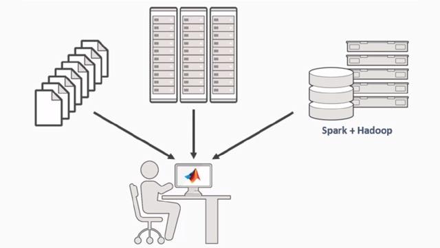 使用 MATLAB® 操作和分析无法存入内存的过大数据。