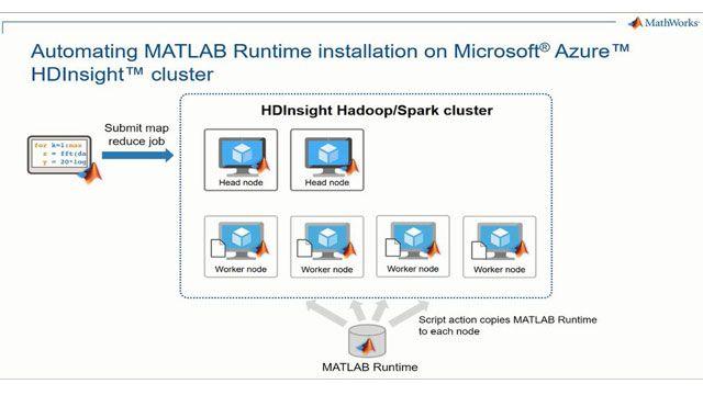 开始在 Microsoft Azure HDInsights 集群中使用 MATLAB map-reduce/Spark 可执行文件。了解如何配置 Azure HDInsight,以便在集群中的每个节点上自动安装 MATLAB 运行时。