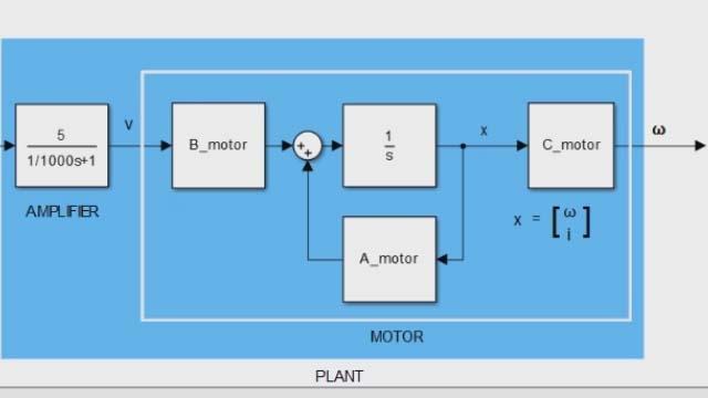 使用 MATLAB 和 Control System Toolbox 设计和分析状态空间模型。状态空间模型通常用来表示线性时不变 (LTI) 系统。